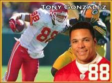 Tony_gonzalez